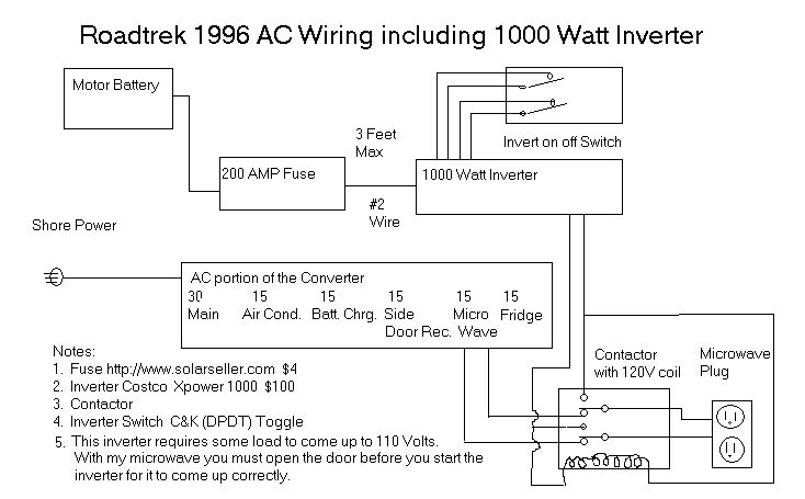 AC_roadtrek 1000 watt inverter for a roadtrek roadtrek wiring diagram at panicattacktreatment.co